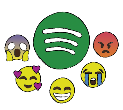 Spotify tracks moods, activities with big data