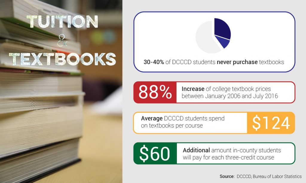 Tuition Infographic
