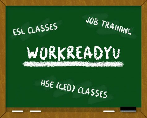 illustration of blackboard with WORKREADYU